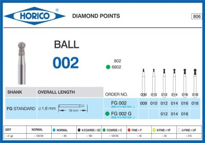 Freza Diamantata Horico FG 002