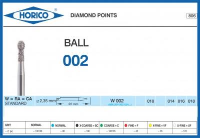 Freza Diamantata Horico W 002