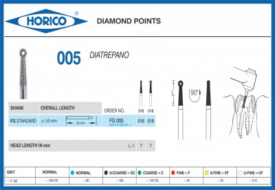 Freza Diamantata Horico FG 005