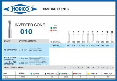 Freza Diamantata Horico FG 010
