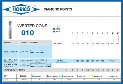 Freza Diamantata Horico W 010