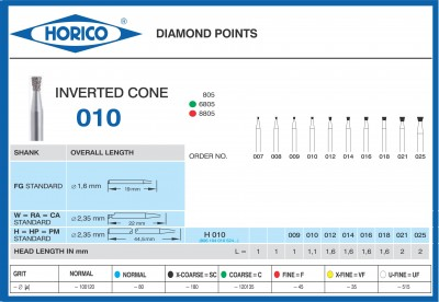 Freza Diamantata Horico H 010