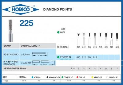Freza Diamantata Horico FG 225 G
