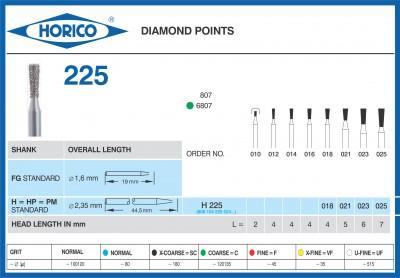 Freza Diamantata Horico H 225